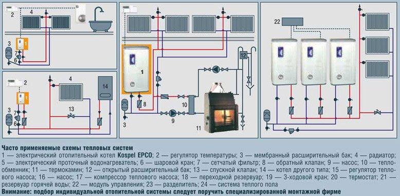 Тепловая схема обогрева дома электрическим котлом