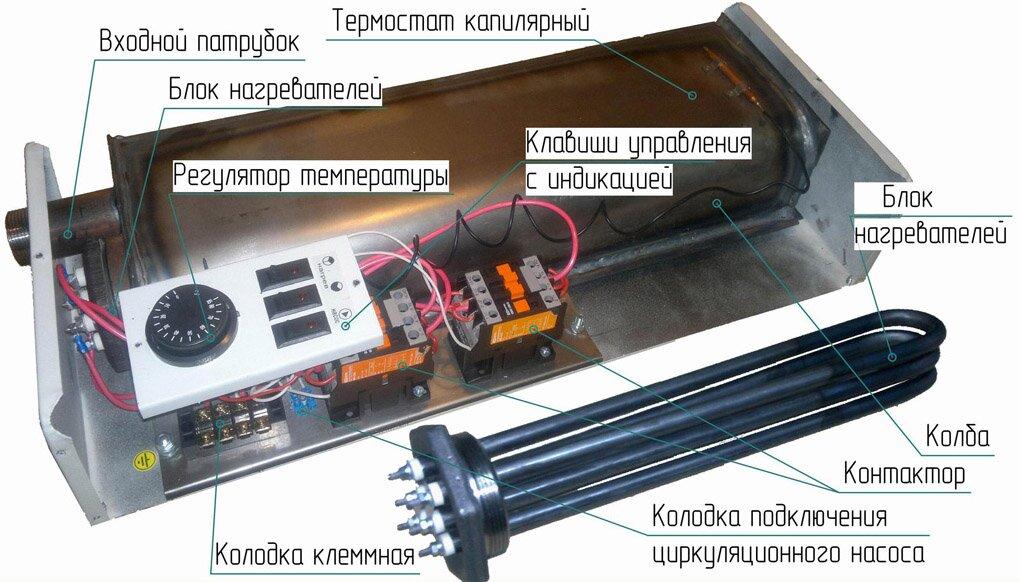 Устройство тенового электрокотла